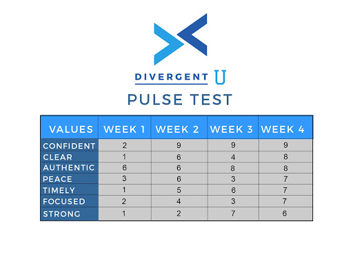 What Is a Pulse Test?